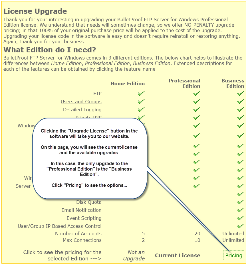 Upgrade License (Step 3 of 8)